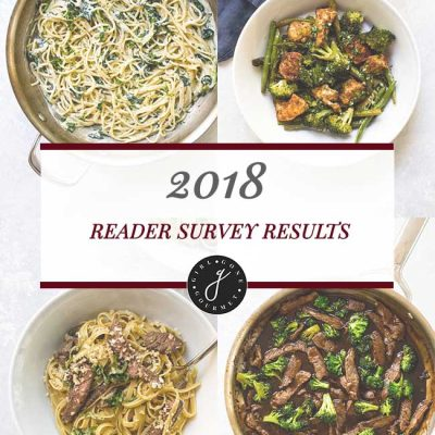 2018 Girl Gone Gourmet Reader Survey: The Results!