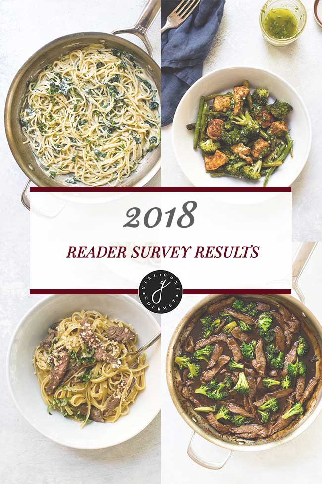 Reader Survey Results Photo Collage